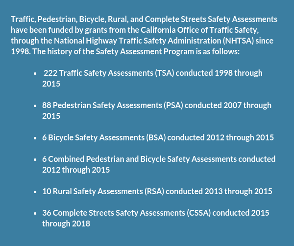 Graphic overview of Safety Assessment Program History