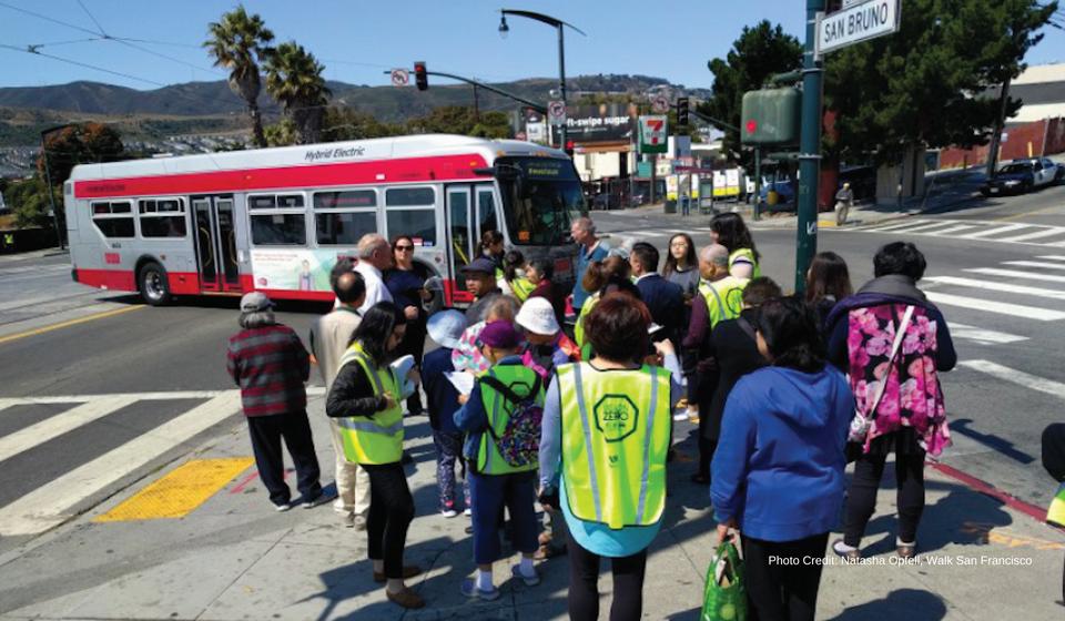Walk San Francisco Workshop Participants
