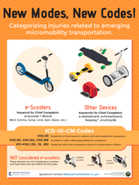 Micromobility coding poster