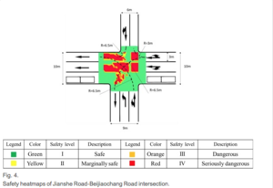 Graphic of heatmap at intersection