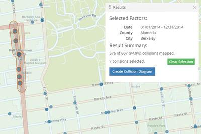 Transportation Injury Mapping System (TIMS) | SafeTREC